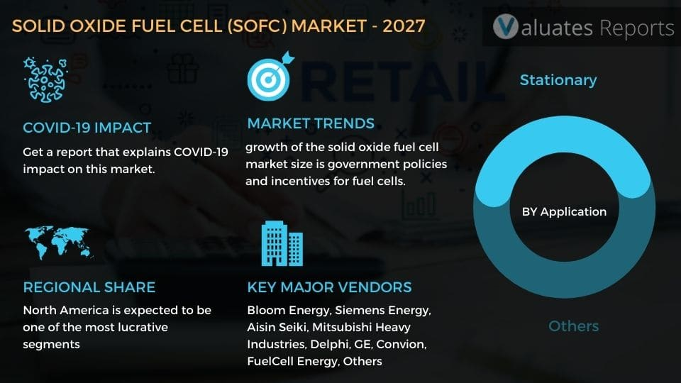 Solid Oxide Fuel Cell (SOFC) Market Size, Share, Trends, Industry Report, Growth, Forecast
