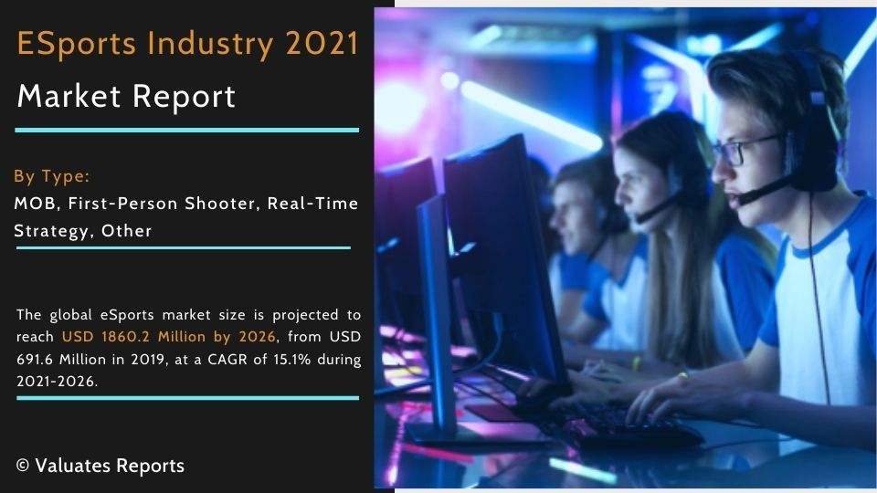 eSports Market Size & Share, Trends, Growth, Industry Worth, Forecast 2026