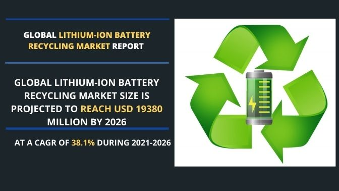 lithium-ion-battery-recycling-market-size