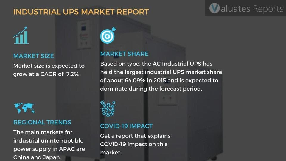 Industrial UPS Market Size