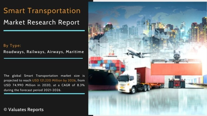 smart transportation market size, share, trends, industry report, growth, forecast