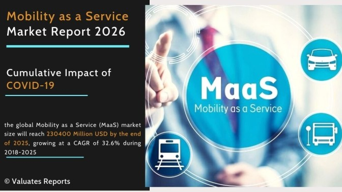 Mobility as a Service (Maas) Market Size, Share, Trends, Forecast 2025