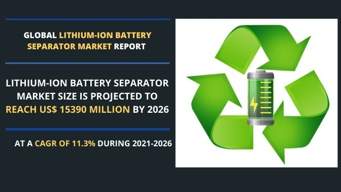 lithium-ion-battery-separator-market-size