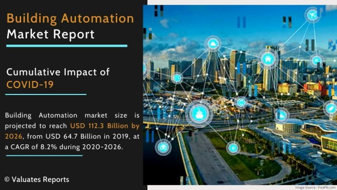 Building Automation Market Size, Share, Trends and Forecast 2026