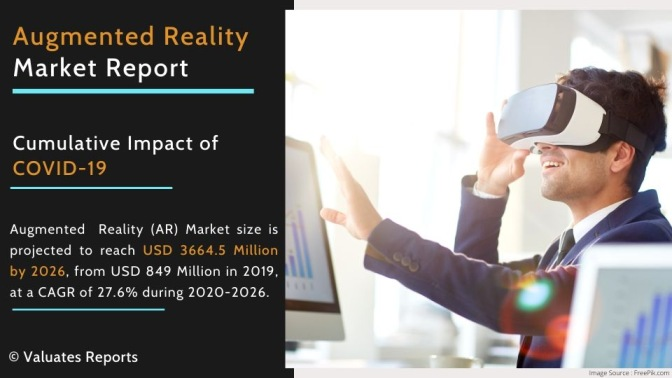 Augmented Reality (AR) Market Size, Share, Growth, Future Forecast 2026
