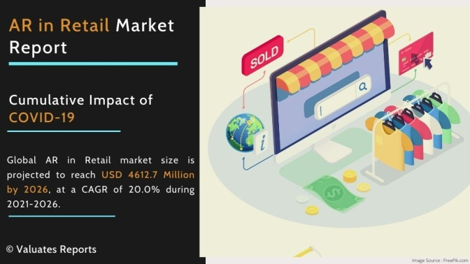 Augment Reality in Retail Market Size, Share, Growth, Industry Analysis, Forecast 2026