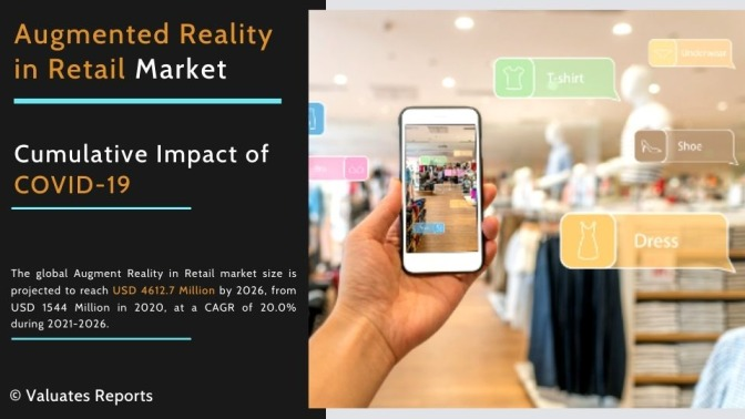 Augmented Reality in retail industry, size, share, growth, forecast 2026