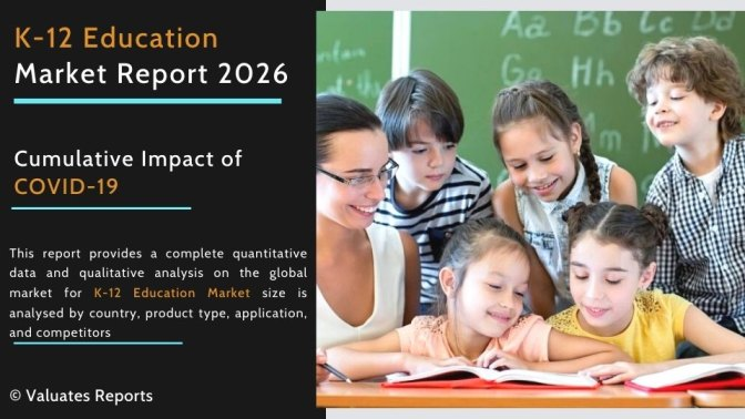 K12 Education Industry, Global K-12 Education Market Trends, Share, Size, Forecast 2026