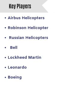 https://ilu.vGLOBAL HELICOPTER MARKET KEY PLAYERS