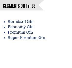 Gin Market Segments