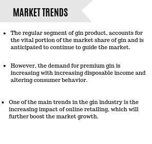 Gin Market Trend