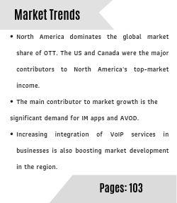 Global Over The Top Ott Market Trends