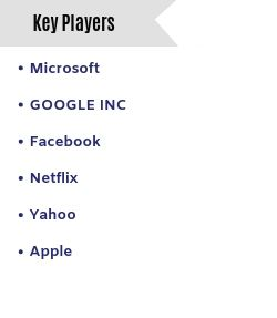 Global Over The Top Ott Market key players