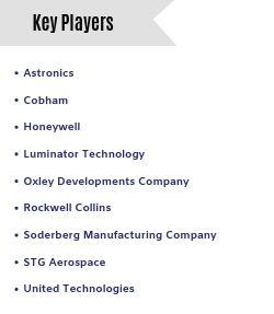 Global Military Lighting Market Keyplayers