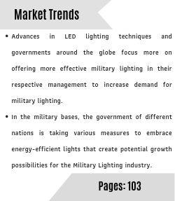 Global Military Lighting Market Trends